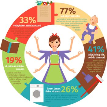 Housewife infographic