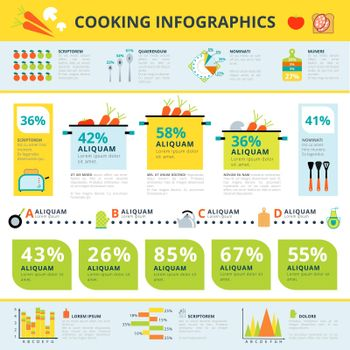 Healthy home cooking  infographic informative poster