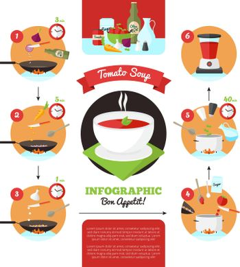 Infographics Of Cooking Instructions