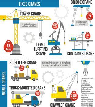 Lifting Equipment Infographics