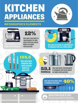 Kitchen Appliances Infographics
