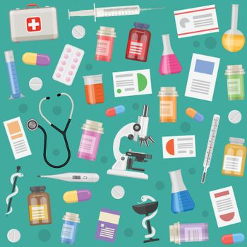 Medical Objects Pattern