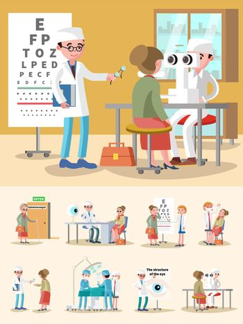 Medical Treatment Ophthalmology Composition
