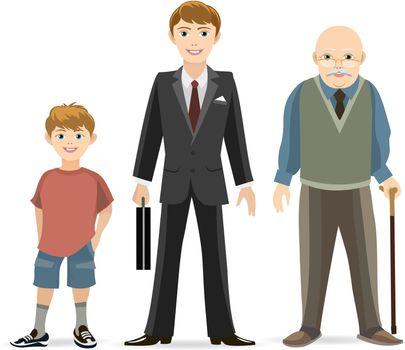 Man age progress