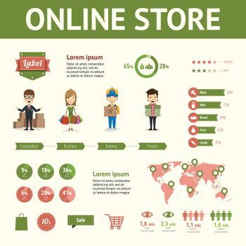 Market and buying infographic elements