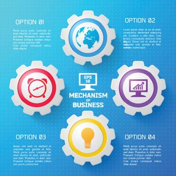 Mechanism Of Business Background