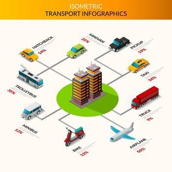 Isometric Transport Infographics