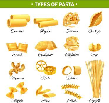 Pasta Types Infographics