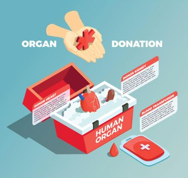 Organ Donation Isometric Composition
