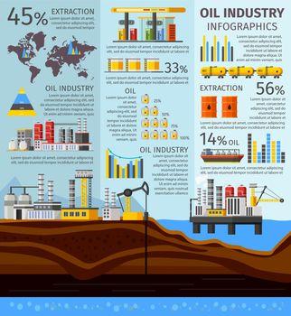 Petroleum Industry Infographics