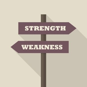 Strength or Weakness directions on a signpost