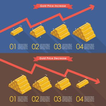 Gold with price chart infographic