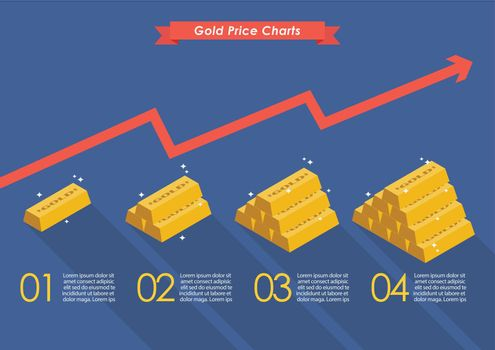 Gold price with graph up infographic
