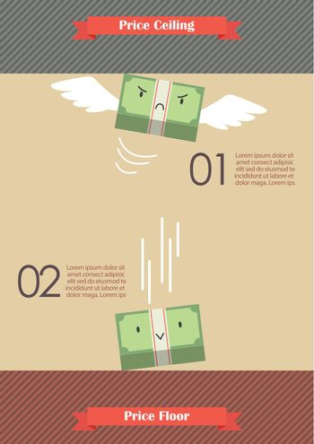 Price ceiling and Price floor Infographic