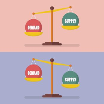 Demand and supply balance on the scale