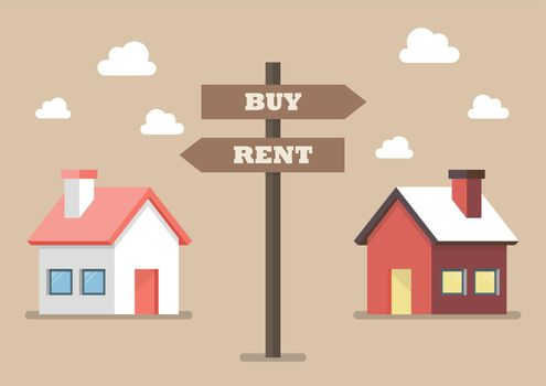 Property buy and rent signs