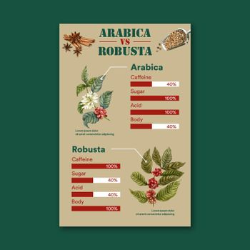 coffee arabica vs robusta roast beans type of coffee, benefit, infographic watercolor illustration