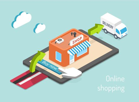 Purchase, payment and delivery