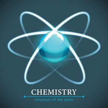 Molecule Chemistry Background