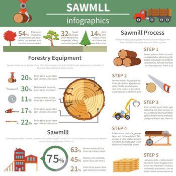 Sawmill Timber Flat Infographic