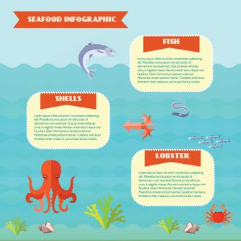 Sea Food Infographics