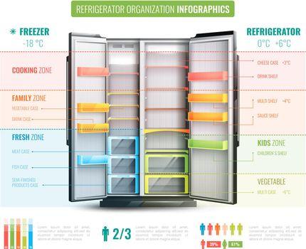 Refrigerator Organization Infographics