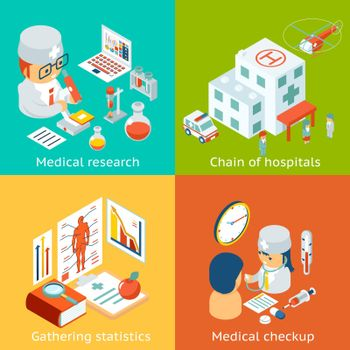 Set of medical care vector concepts