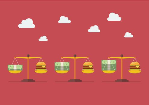 Trend of Money and Burger balance on the scale