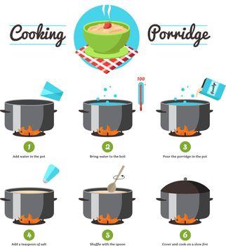 Instructions For Cooking Porridge