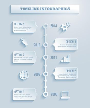 Time line infographics