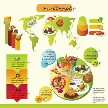 Traditional Food Infographics