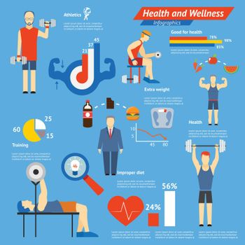 Sport and fitness infographics