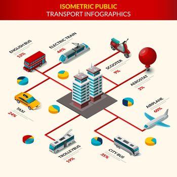 Public Transport Infographics Set