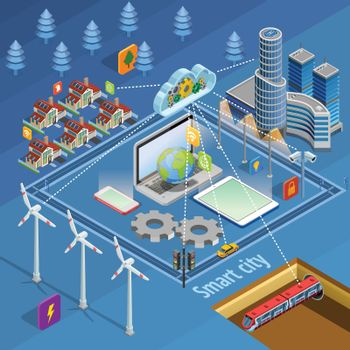 Smart City Infrastructure Isometric Poster