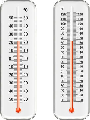Realistic Meteorology Thermometers Set
