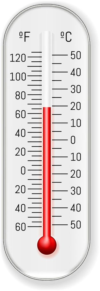 Meteorology Thermometer Celsius Fahrenheit Realistic