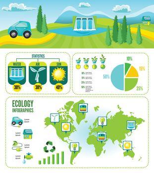 Eco Cartoon Infographic Template