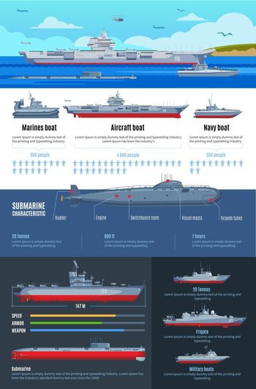 Military Fleet Infographics