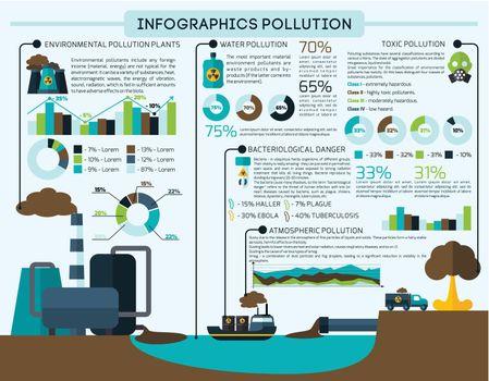 Pollution Infographics Set