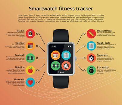 Smartwatch fitness tracker