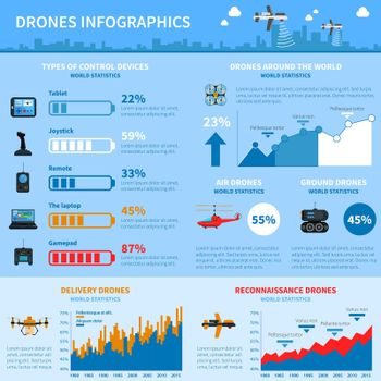Drones applications infographic chart layout