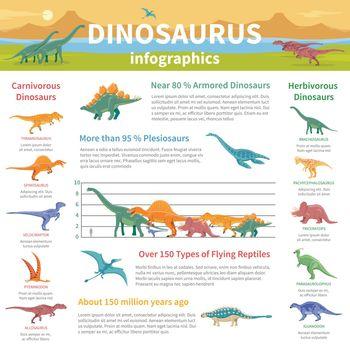 Dinosaurs Infographics Flat Layout