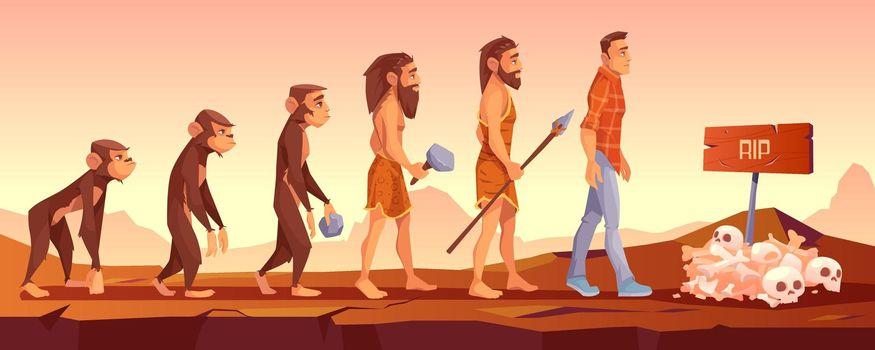 extinction of human species, evolution time line