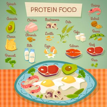 Protein Food Raw And Cooked Collection