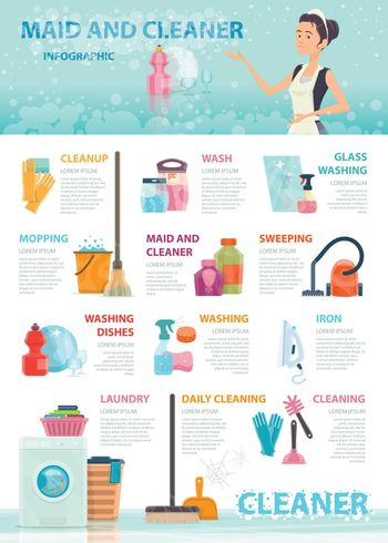 Cleaning Infographic Concept