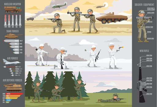 Military Infographic Horizontal Banners
