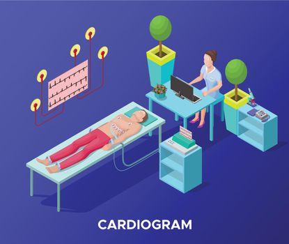 Isometric Cardiogram Medical Procedure Template