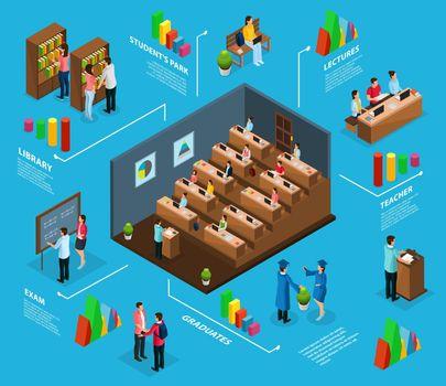 Isometric University Infographic Concept