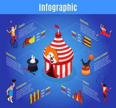 Isometric Circus Infographic Template