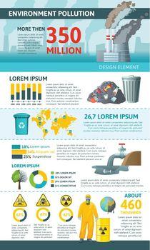 Emvironmental Pollution Vertical Infographics